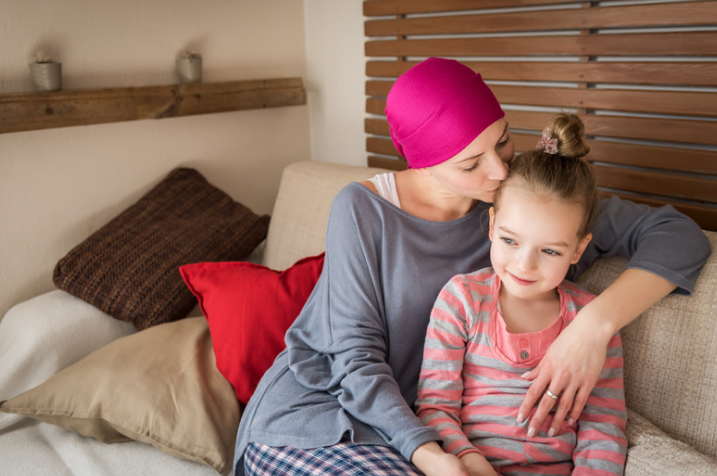 Can You Get Social Security Disability for Breast Cancer?